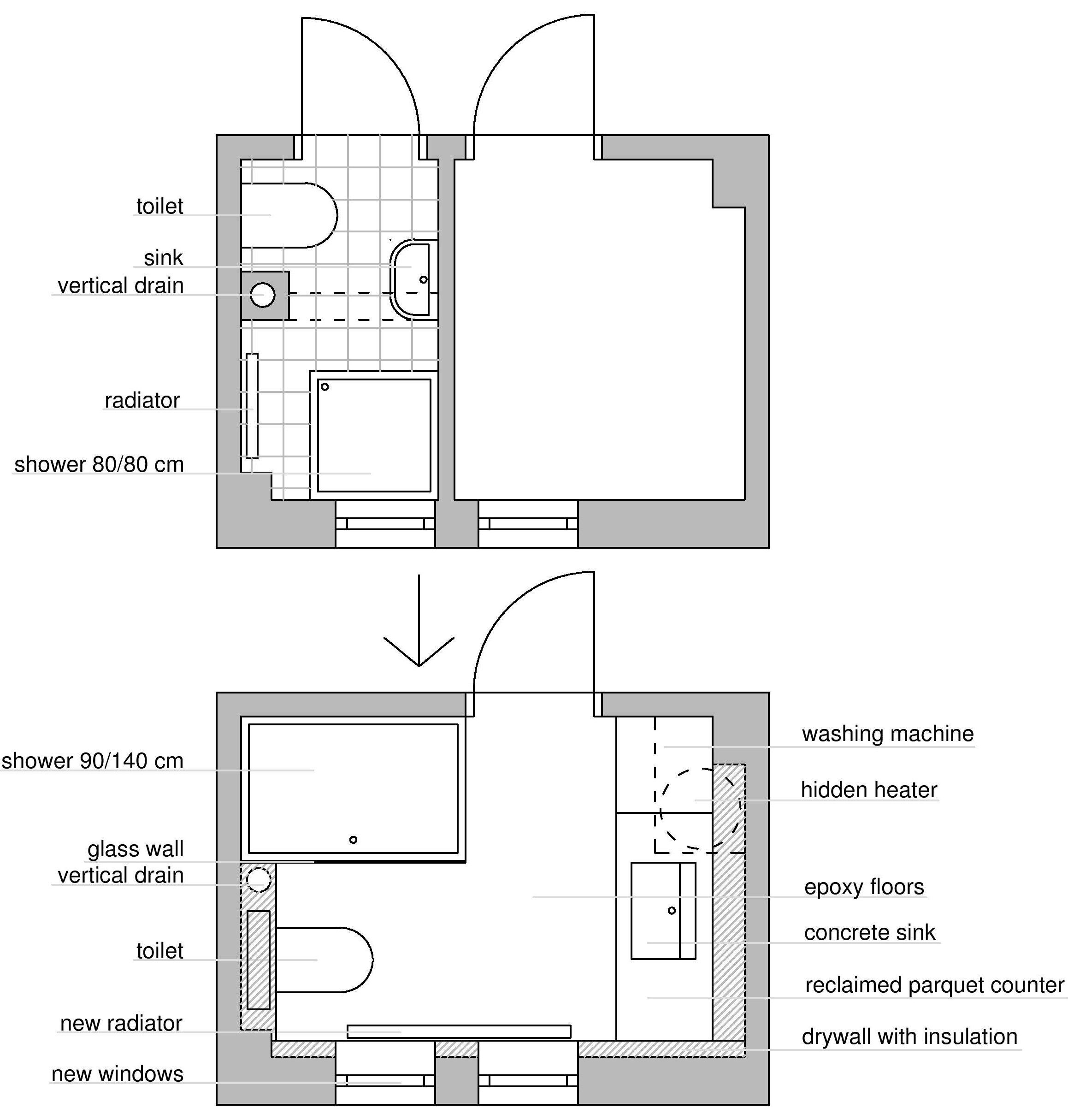 Design#623211: Size of a Bathroom – 7 Awesome Layouts That Will ...